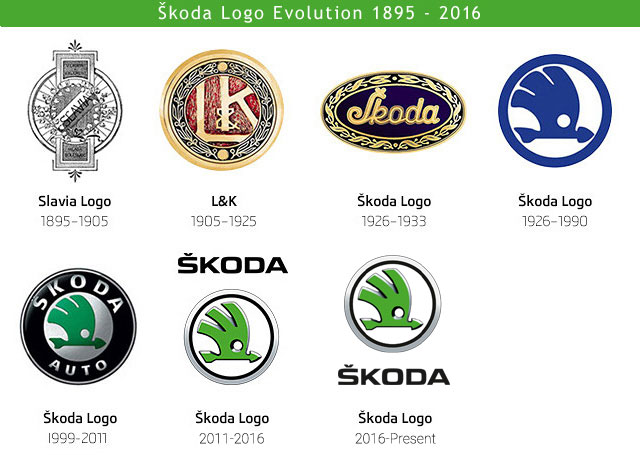 Эволюция логотипов Шкода